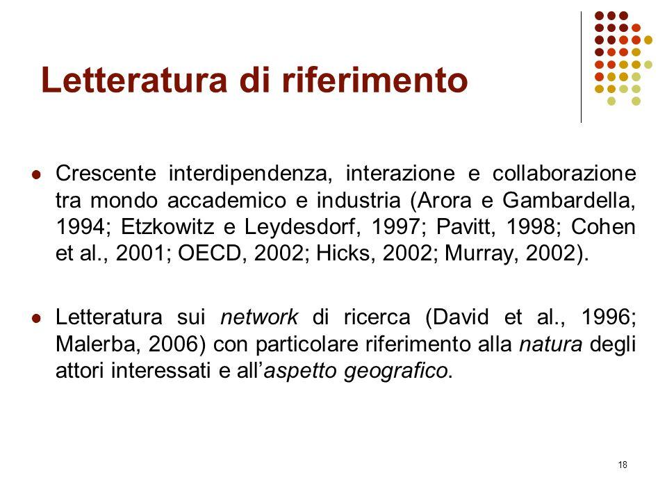 18 Letteratura di riferimento Crescente interdipendenza, interazione e collaborazione tra mondo accademico e industria (Arora e Gambardella, 1994; Etz