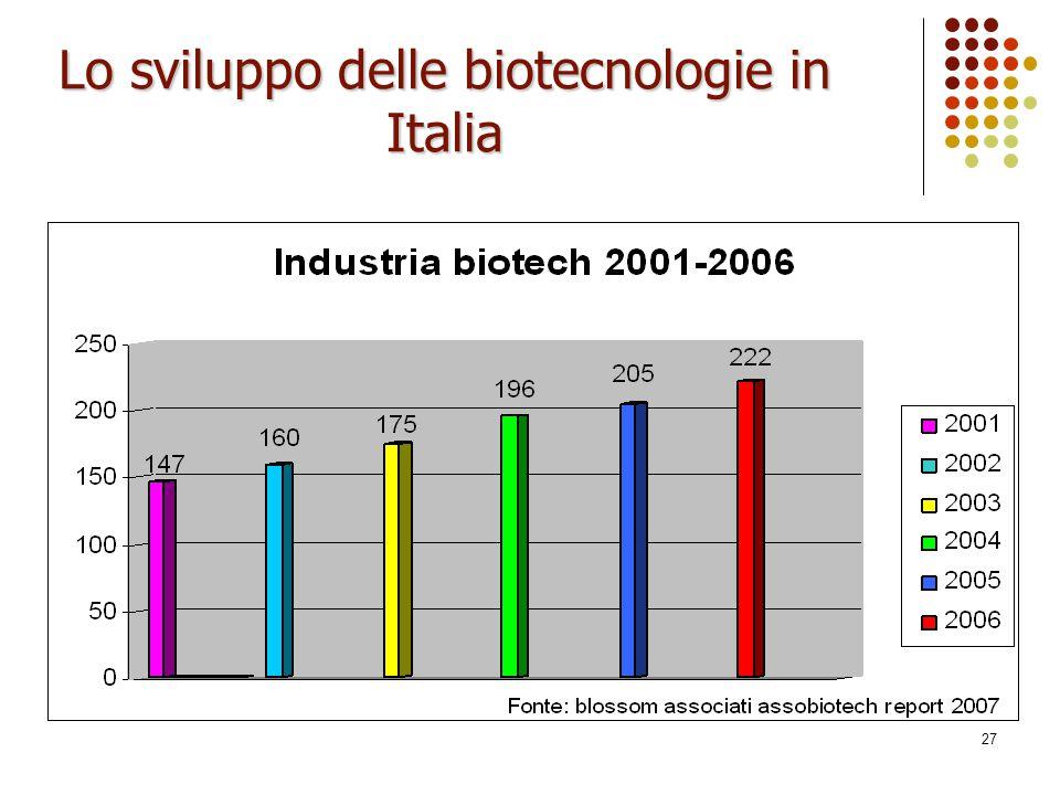 27 Lo sviluppo delle biotecnologie in Italia