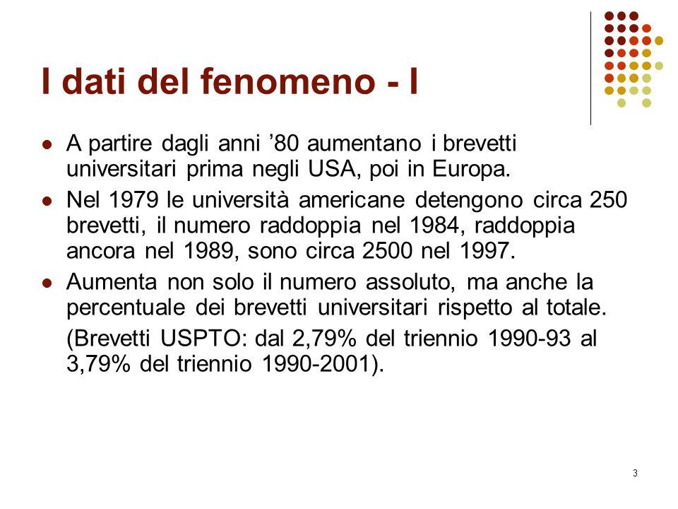 4 I dati del fenomeno- II Situazione italiana: il numero dei brevetti concessi dall'EPO e dall'USPTO a università sale costantemente dal 1982 (7) al 1993 (81), per poi declinare (17 nel 2000, 27 nel 2001).