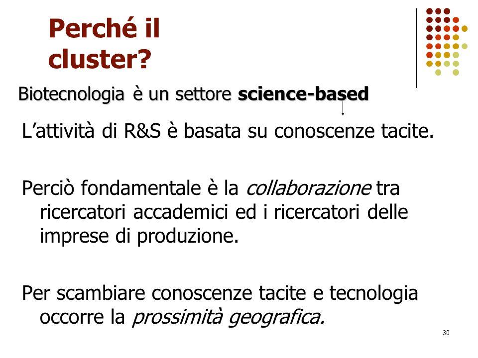 30 Perché il cluster? L'attività di R&S è basata su conoscenze tacite. Perciò fondamentale è la collaborazione tra ricercatori accademici ed i ricerca