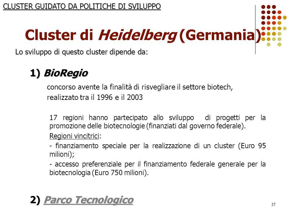 37 Cluster di Heidelberg (Germania) concorso avente la finalità di risvegliare il settore biotech, realizzato tra il 1996 e il 2003 17 regioni hanno p