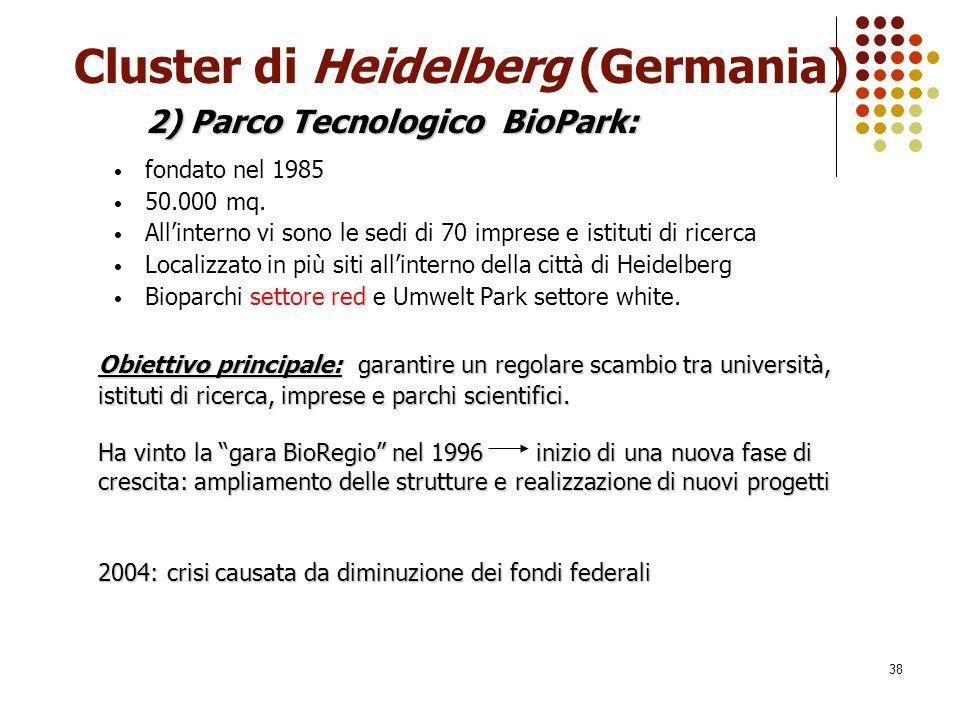 38 Cluster di Heidelberg (Germania) fondato nel 1985 50.000 mq. All'interno vi sono le sedi di 70 imprese e istituti di ricerca Localizzato in più sit