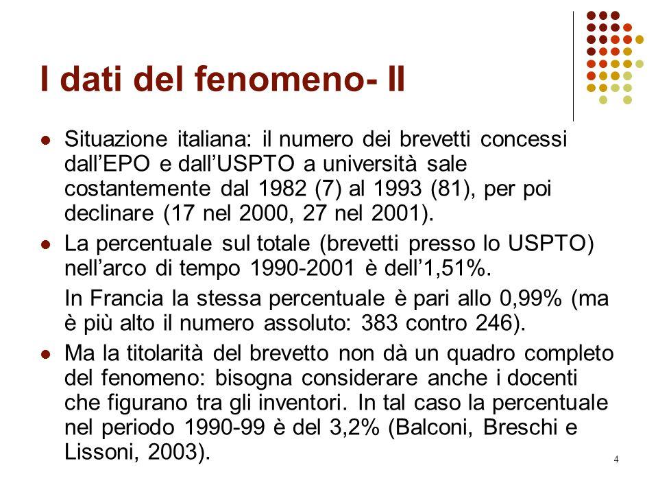 4 I dati del fenomeno- II Situazione italiana: il numero dei brevetti concessi dall'EPO e dall'USPTO a università sale costantemente dal 1982 (7) al 1