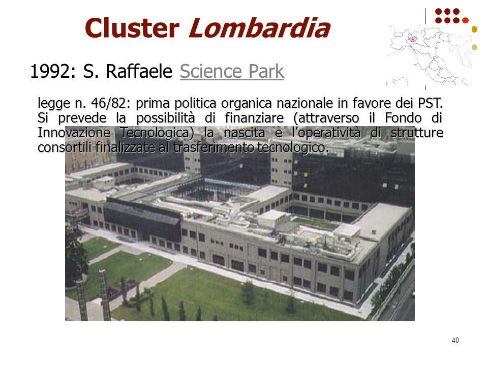40 Cluster Lombardia 1992: S. Raffaele Science ParkScience Park legge n. 46/82: prima politica organica nazionale in favore dei PST. Si prevede la pos