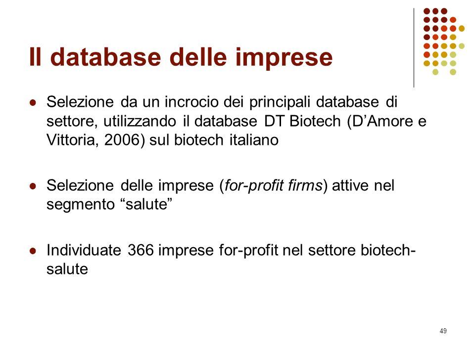 49 Il database delle imprese Selezione da un incrocio dei principali database di settore, utilizzando il database DT Biotech (D'Amore e Vittoria, 2006