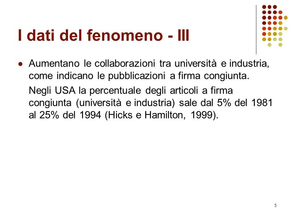 5 I dati del fenomeno - III Aumentano le collaborazioni tra università e industria, come indicano le pubblicazioni a firma congiunta. Negli USA la per