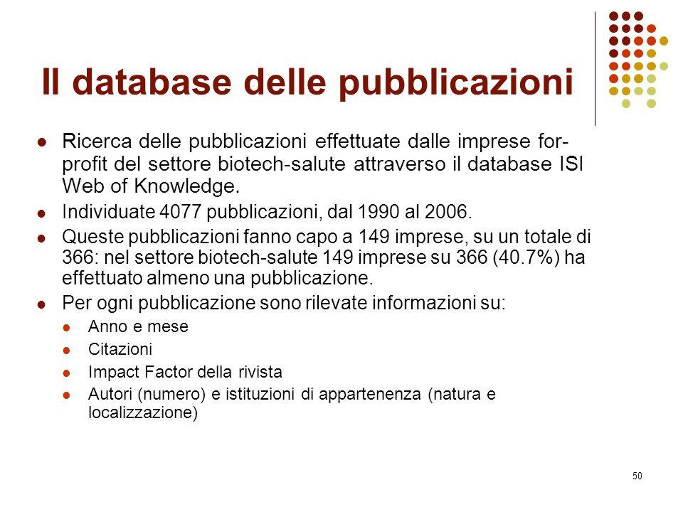 50 Il database delle pubblicazioni Ricerca delle pubblicazioni effettuate dalle imprese for- profit del settore biotech-salute attraverso il database