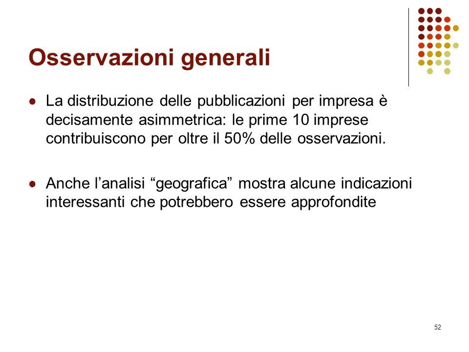 52 Osservazioni generali La distribuzione delle pubblicazioni per impresa è decisamente asimmetrica: le prime 10 imprese contribuiscono per oltre il 5