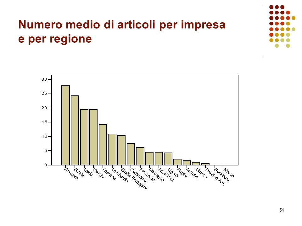 54 Numero medio di articoli per impresa e per regione