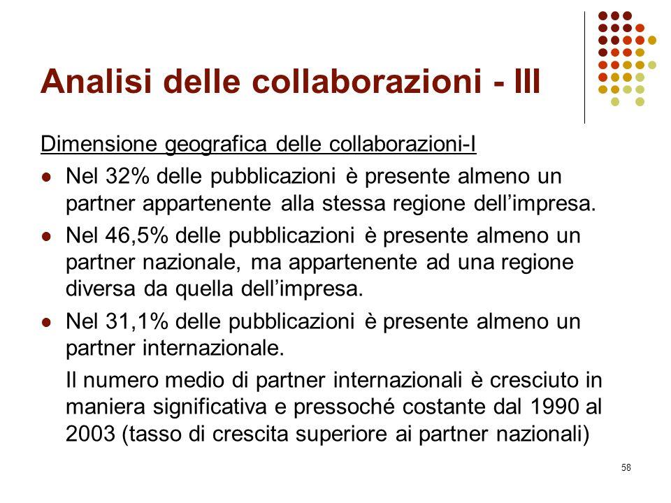 58 Analisi delle collaborazioni - III Dimensione geografica delle collaborazioni-I Nel 32% delle pubblicazioni è presente almeno un partner appartenen