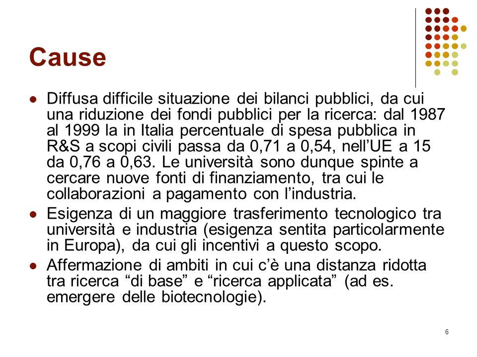 6 Cause Diffusa difficile situazione dei bilanci pubblici, da cui una riduzione dei fondi pubblici per la ricerca: dal 1987 al 1999 la in Italia perce