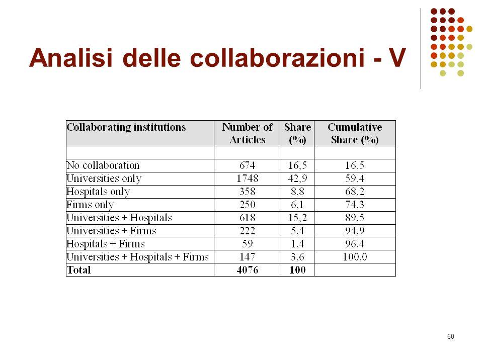 60 Analisi delle collaborazioni - V