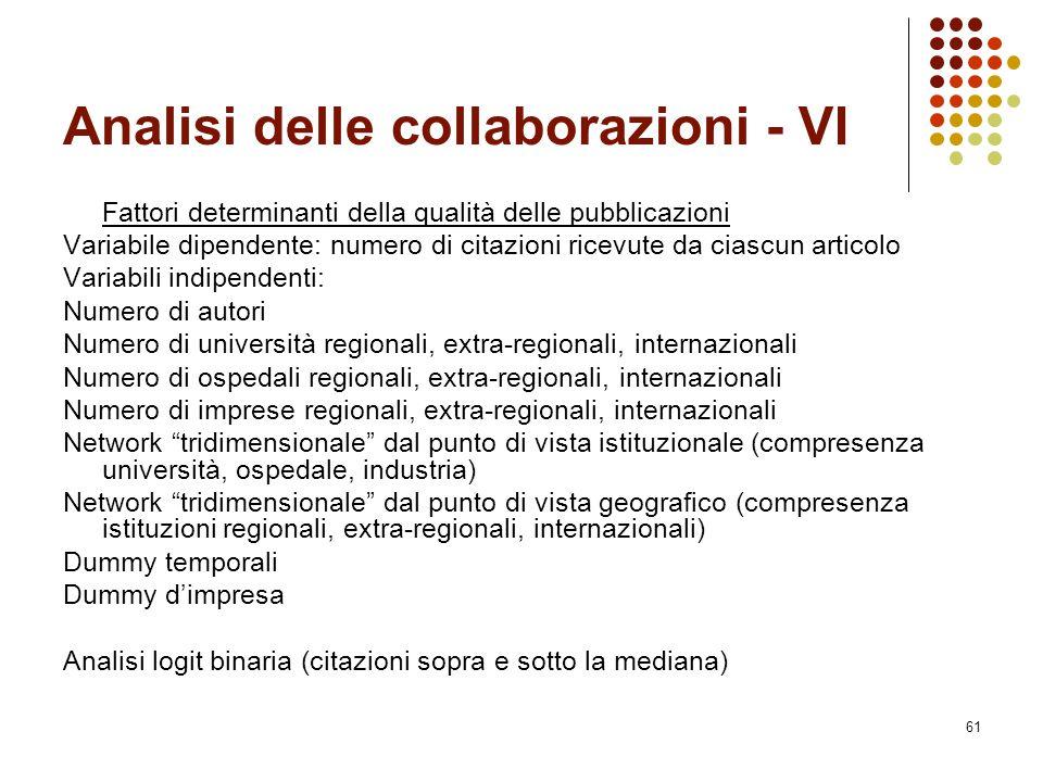 61 Analisi delle collaborazioni - VI Fattori determinanti della qualità delle pubblicazioni Variabile dipendente: numero di citazioni ricevute da cias