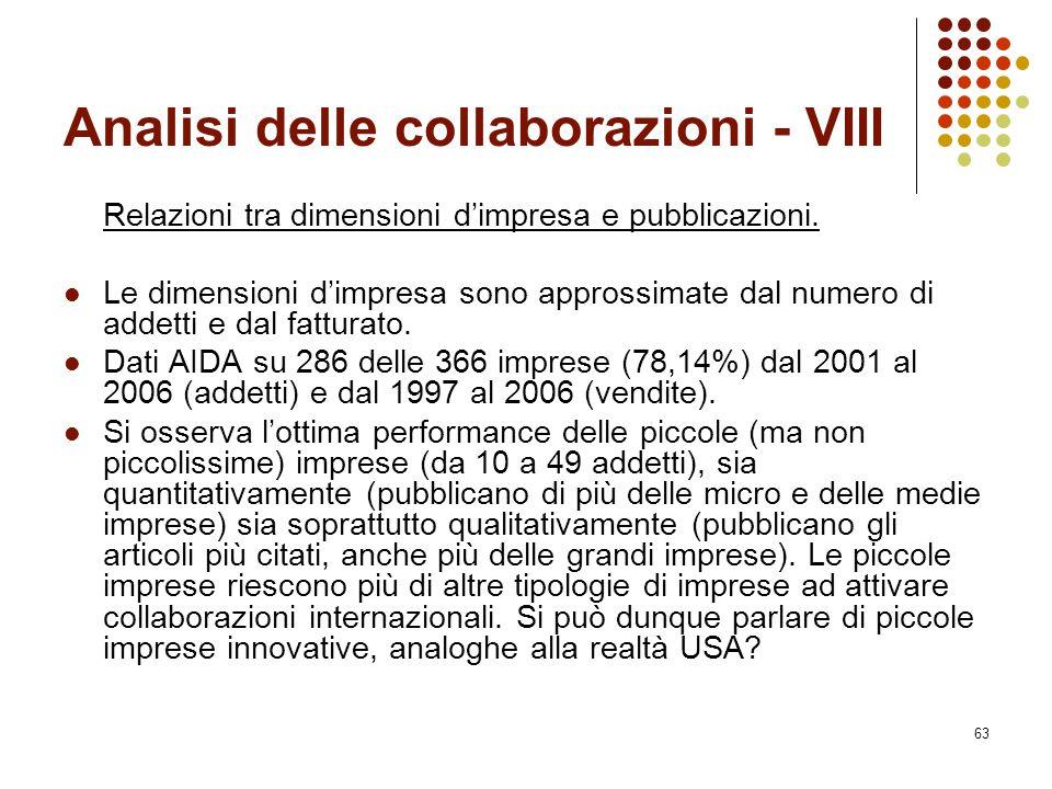 63 Analisi delle collaborazioni - VIII Relazioni tra dimensioni d'impresa e pubblicazioni. Le dimensioni d'impresa sono approssimate dal numero di add