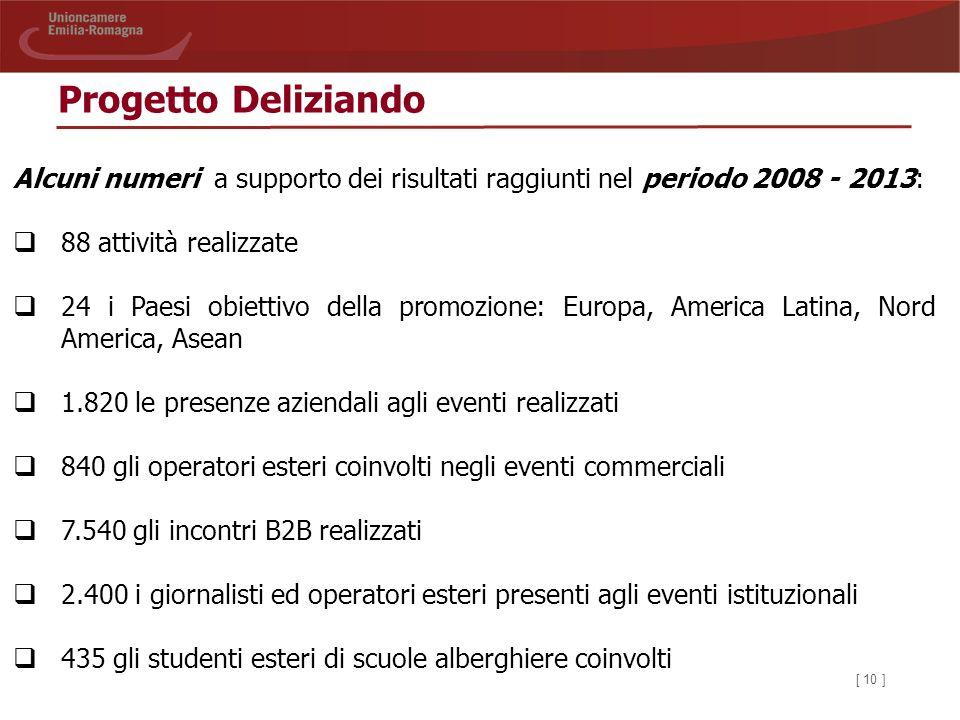 [ 10 ] Progetto Deliziando Alcuni numeri a supporto dei risultati raggiunti nel periodo 2008 - 2013:  88 attività realizzate  24 i Paesi obiettivo d