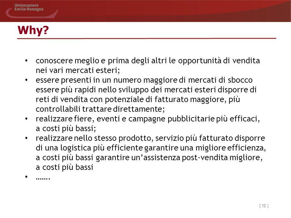 [ 12 ] Why? conoscere meglio e prima degli altri le opportunità di vendita nei vari mercati esteri; essere presenti in un numero maggiore di mercati d
