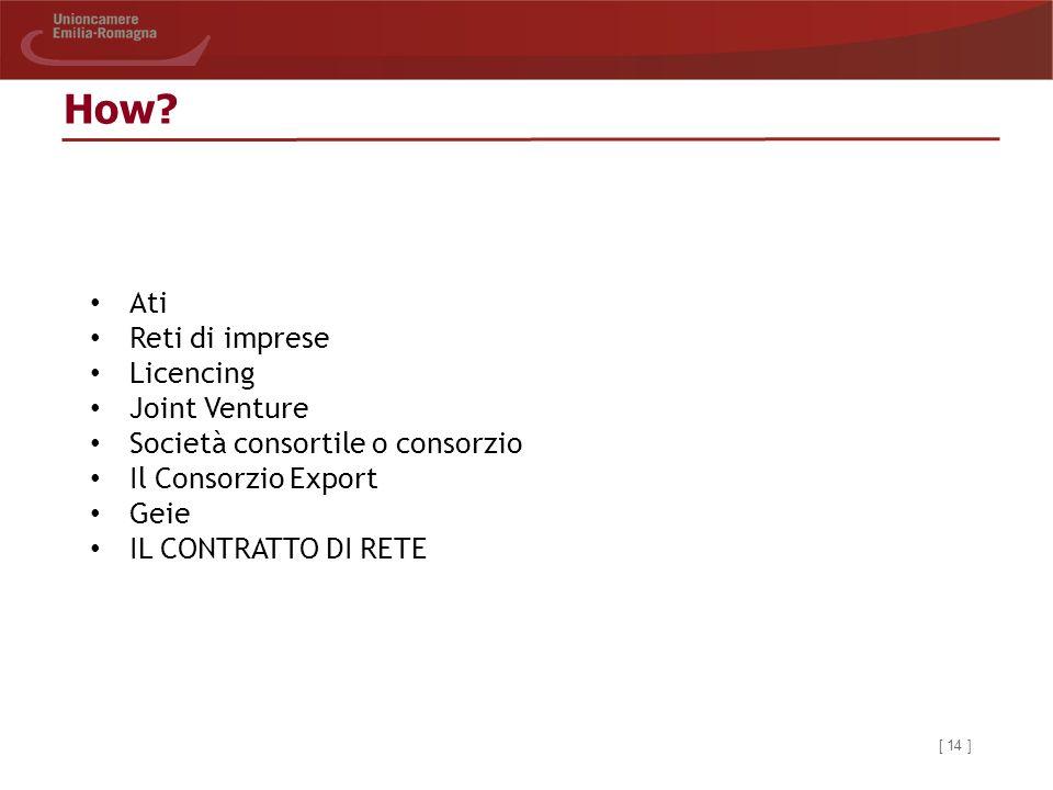 [ 14 ] How? Ati Reti di imprese Licencing Joint Venture Società consortile o consorzio Il Consorzio Export Geie IL CONTRATTO DI RETE