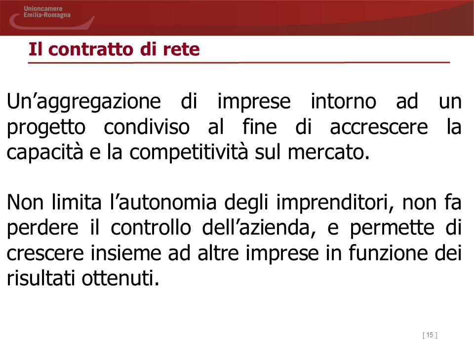[ 15 ] Il contratto di rete Un'aggregazione di imprese intorno ad un progetto condiviso al fine di accrescere la capacità e la competitività sul merca