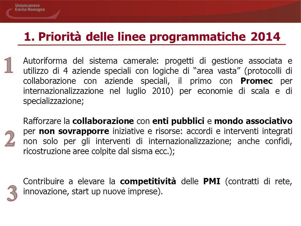 1. Priorità delle linee programmatiche 2014 Autoriforma del sistema camerale: progetti di gestione associata e utilizzo di 4 aziende speciali con logi