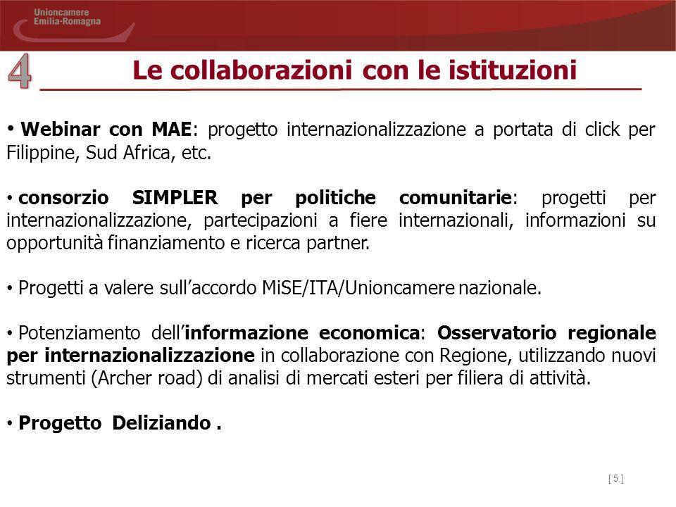 [ 5 ] Le collaborazioni con le istituzioni Webinar con MAE: progetto internazionalizzazione a portata di click per Filippine, Sud Africa, etc. consorz
