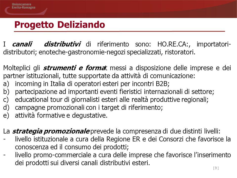 [ 9 ] Progetto Deliziando I canali distributivi di riferimento sono: HO.RE.CA:, importatori- distributori; enoteche-gastronomie-negozi specializzati,