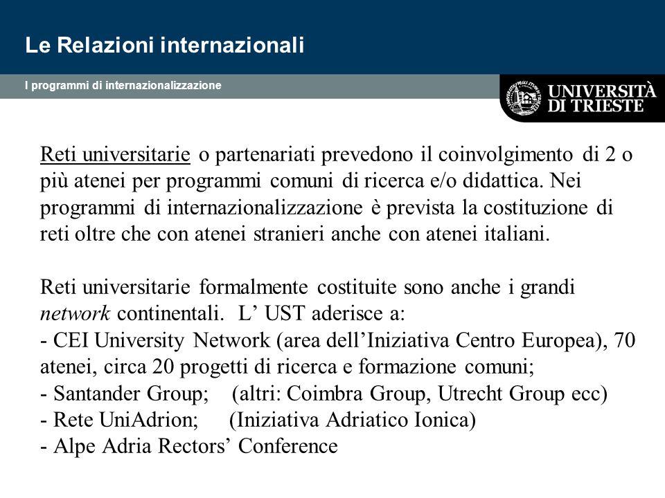 Altre forme di collaborazione e finanziamento interuniversitarie: - Azioni integrate Italia-Spagna (finanz.