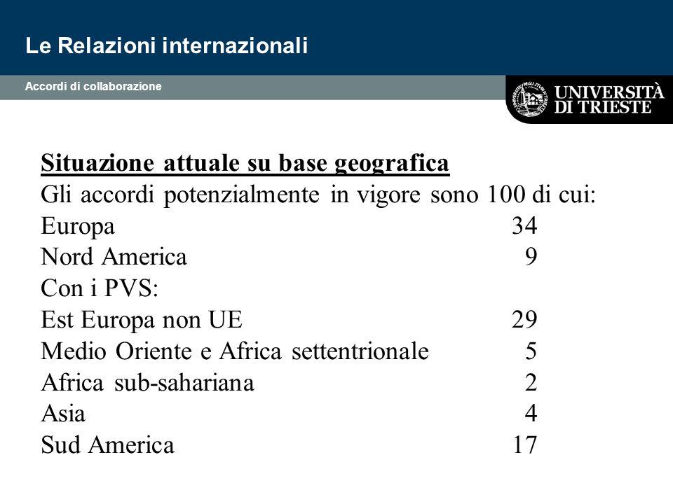 Situazione attuale su base geografica Gli accordi potenzialmente in vigore sono 100 di cui: Europa 34 Nord America 9 Con i PVS: Est Europa non UE 29 M