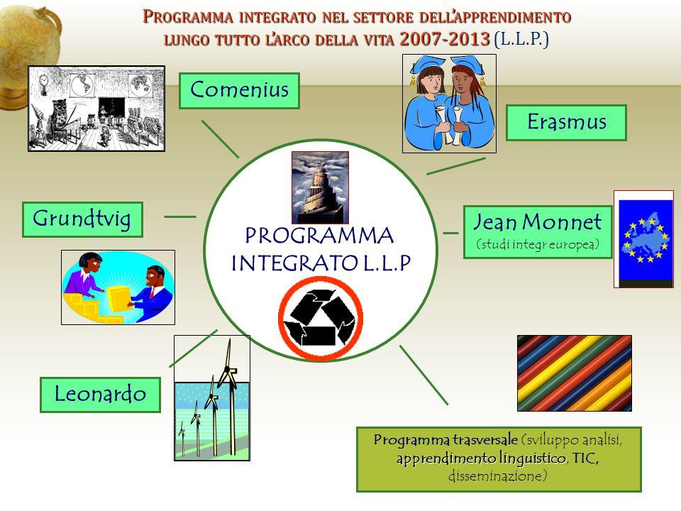 PROGRAMMA INTEGRATO L.L.P Comenius Erasmus Grundtvig Leonardo apprendimento linguistico Programma trasversale (sviluppo analisi, apprendimento linguis