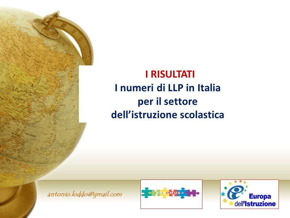 antonio.loddo@gmail.com I RISULTATI I numeri di LLP in Italia per il settore dell'istruzione scolastica