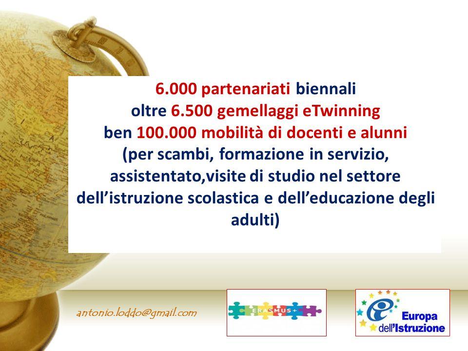 antonio.loddo@gmail.com 6.000 partenariati biennali oltre 6.500 gemellaggi eTwinning ben 100.000 mobilità di docenti e alunni (per scambi, formazione