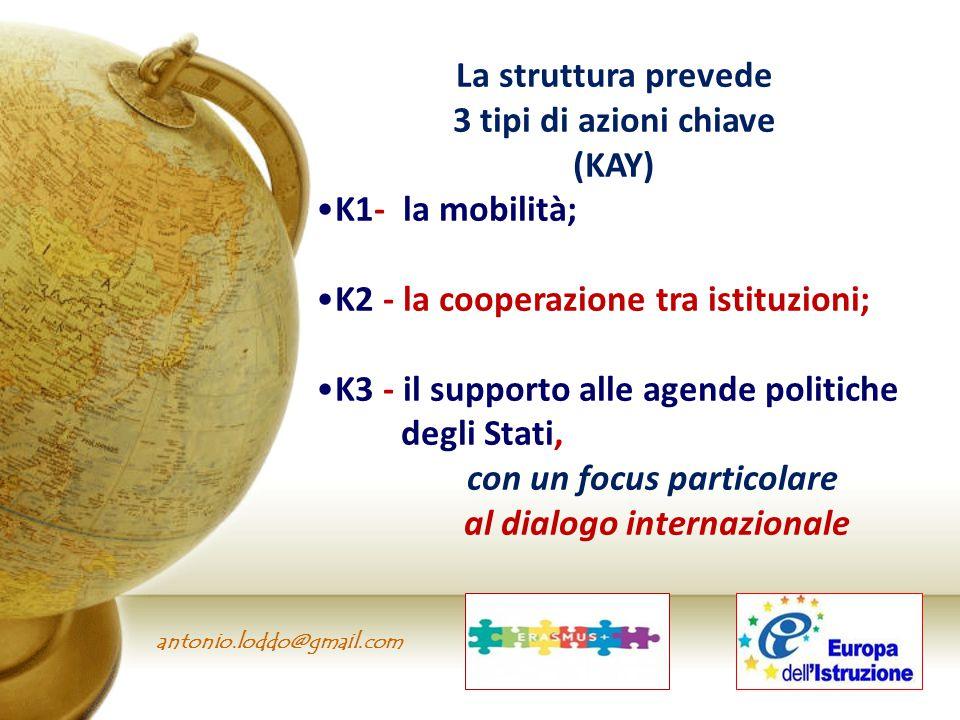 antonio.loddo@gmail.com La struttura prevede 3 tipi di azioni chiave (KAY) K1- la mobilità; K2 - la cooperazione tra istituzioni; K3 - il supporto all