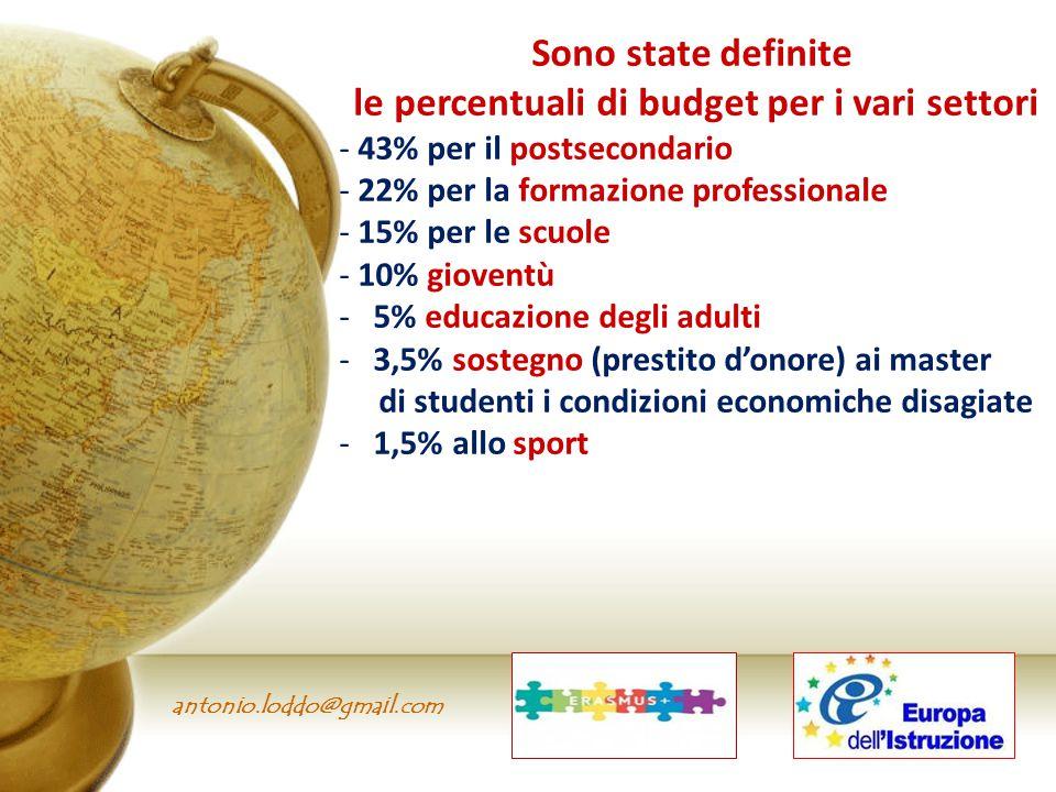 antonio.loddo@gmail.com Sono state definite le percentuali di budget per i vari settori - 43% per il postsecondario - 22% per la formazione profession