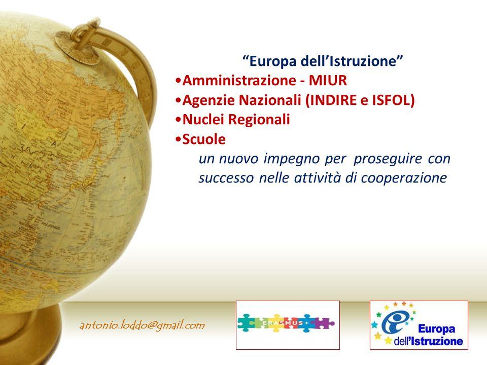"""antonio.loddo@gmail.com """"Europa dell'Istruzione"""" Amministrazione - MIUR Agenzie Nazionali (INDIRE e ISFOL) Nuclei Regionali Scuole un nuovo impegno pe"""