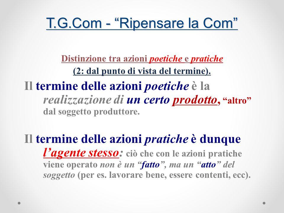 T.G.Com - Ripensare la Com Distinzione tra azioni poetiche e pratiche (2: dal punto di vista del termine).
