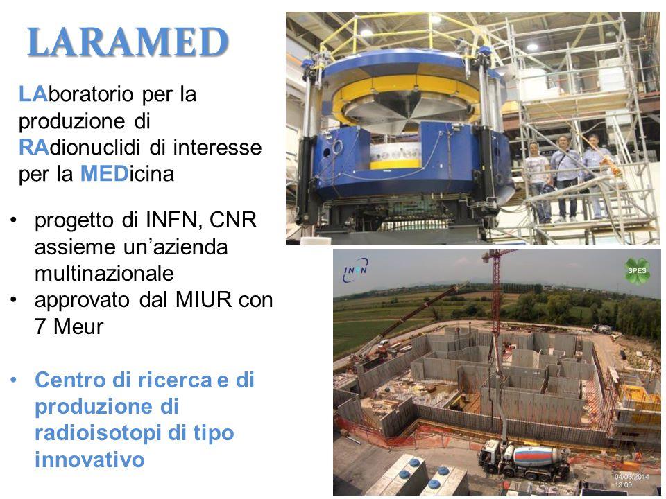 LARAMED 10 LAboratorio per la produzione di RAdionuclidi di interesse per la MEDicina progetto di INFN, CNR assieme un'azienda multinazionale approvat
