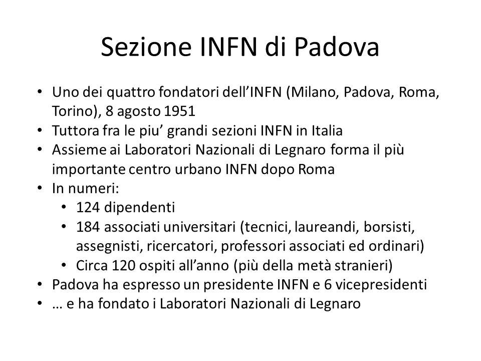 Sezione INFN di Padova Uno dei quattro fondatori dell'INFN (Milano, Padova, Roma, Torino), 8 agosto 1951 Tuttora fra le piu' grandi sezioni INFN in It