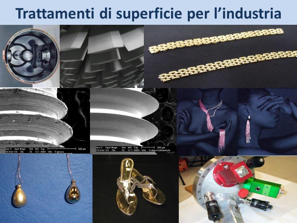 Trattamenti di superficie per l'industria