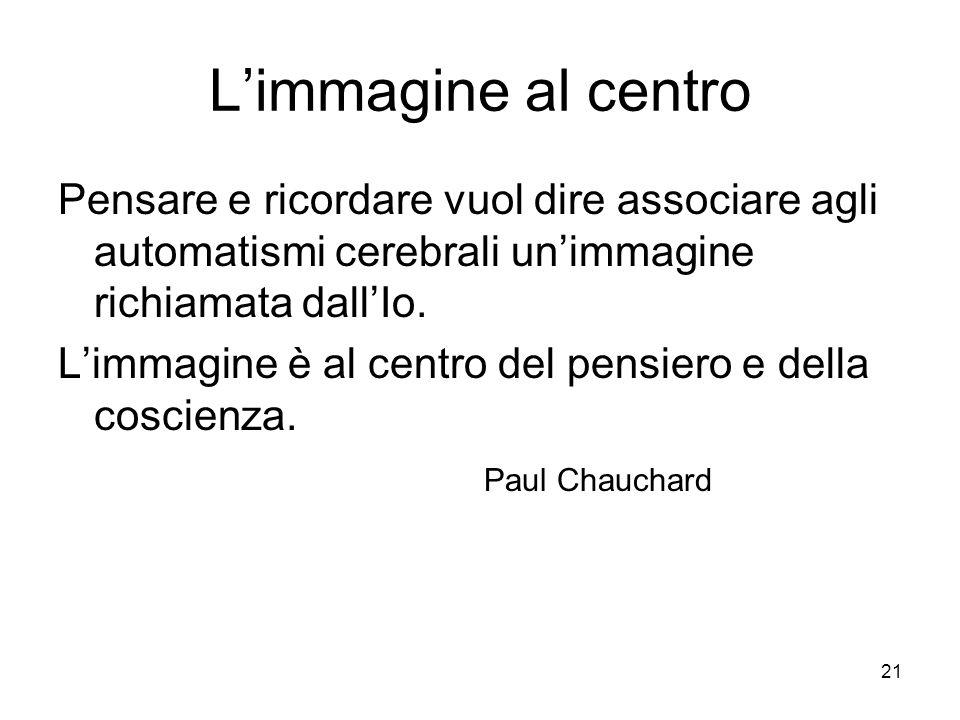 21 L'immagine al centro Pensare e ricordare vuol dire associare agli automatismi cerebrali un'immagine richiamata dall'Io. L'immagine è al centro del