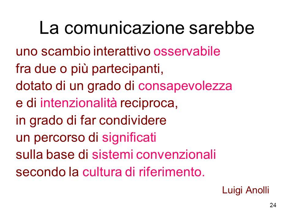 24 La comunicazione sarebbe uno scambio interattivo osservabile fra due o più partecipanti, dotato di un grado di consapevolezza e di intenzionalità r