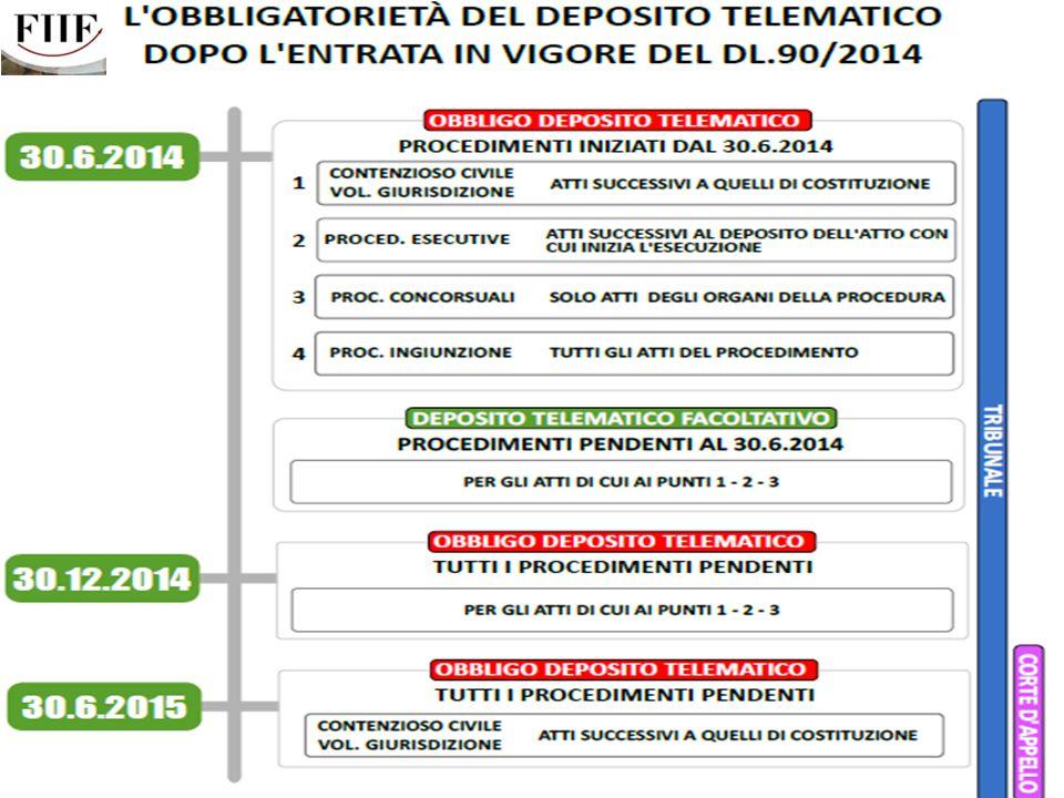 Tutte le slide reperibili sul sito www.pergliavvocati.it www.pergliavvocati.it ScreenCast sul canale YouTube della FIIF - www.youtube.com/FIIFCNF www.youtube.com/FIIFCNF