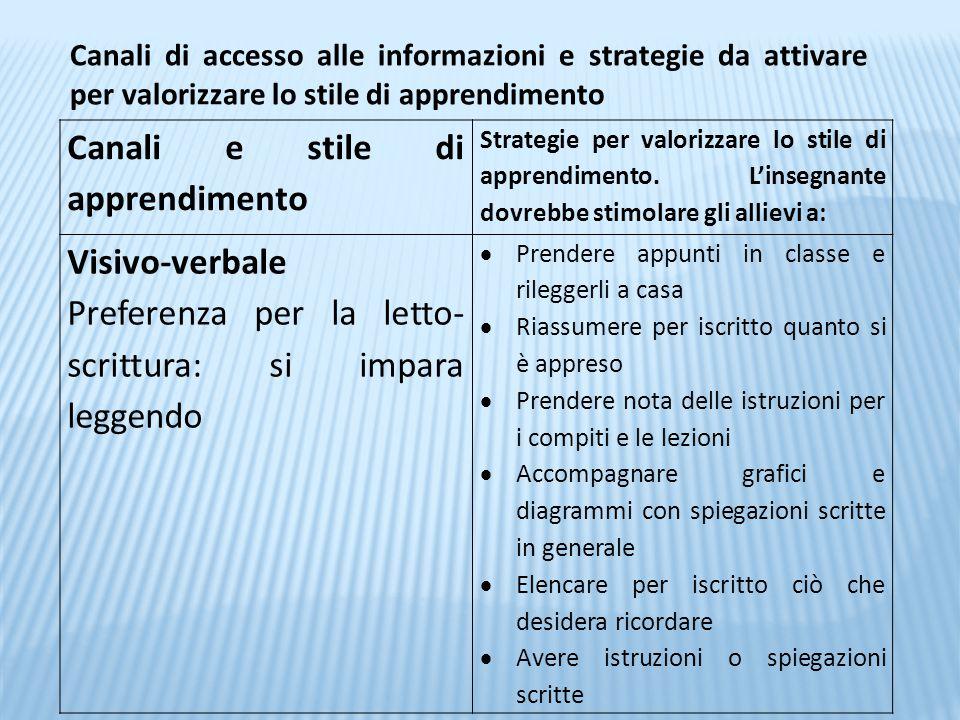 Canali di accesso alle informazioni e strategie da attivare per valorizzare lo stile di apprendimento Canali e stile di apprendimento Strategie per va