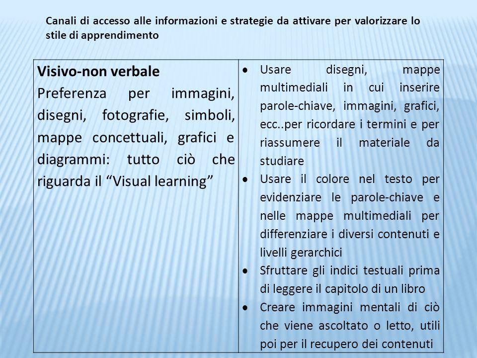 Canali di accesso alle informazioni e strategie da attivare per valorizzare lo stile di apprendimento Visivo-non verbale Preferenza per immagini, dise