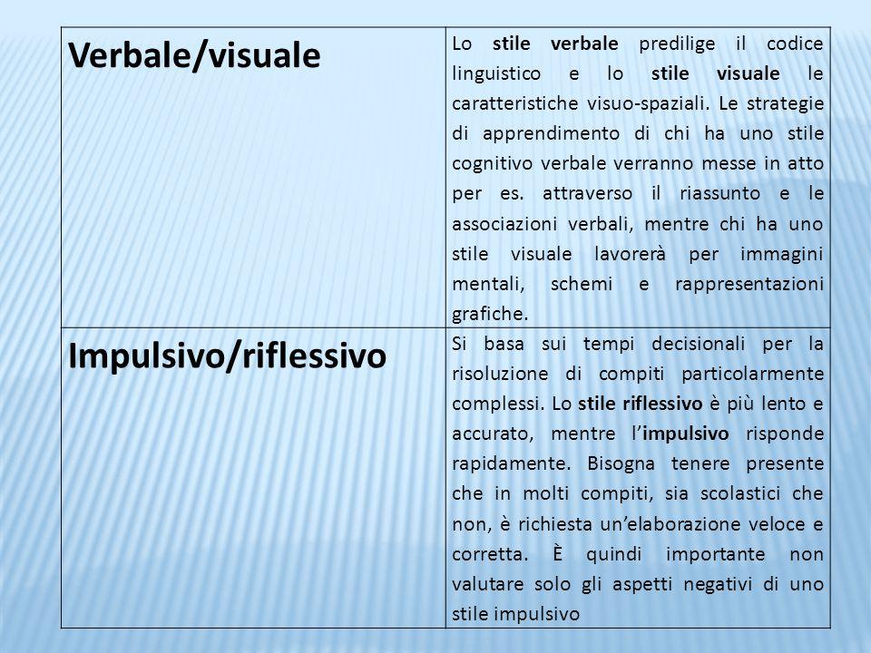 Verbale/visuale Lo stile verbale predilige il codice linguistico e lo stile visuale le caratteristiche visuo-spaziali. Le strategie di apprendimento d