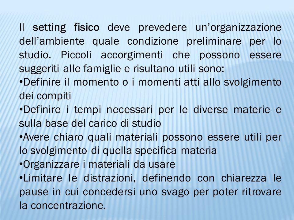 Il setting fisico deve prevedere un'organizzazione dell'ambiente quale condizione preliminare per lo studio. Piccoli accorgimenti che possono essere s