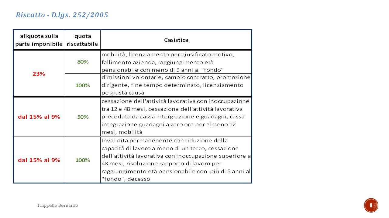 Riscatto - D.lgs. 124/1993 Filippello Bernardo 9