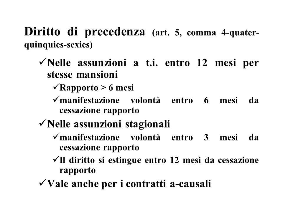 Diritto di precedenza (art. 5, comma 4-quater- quinquies-sexies) Nelle assunzioni a t.i. entro 12 mesi per stesse mansioni Rapporto > 6 mesi manifesta