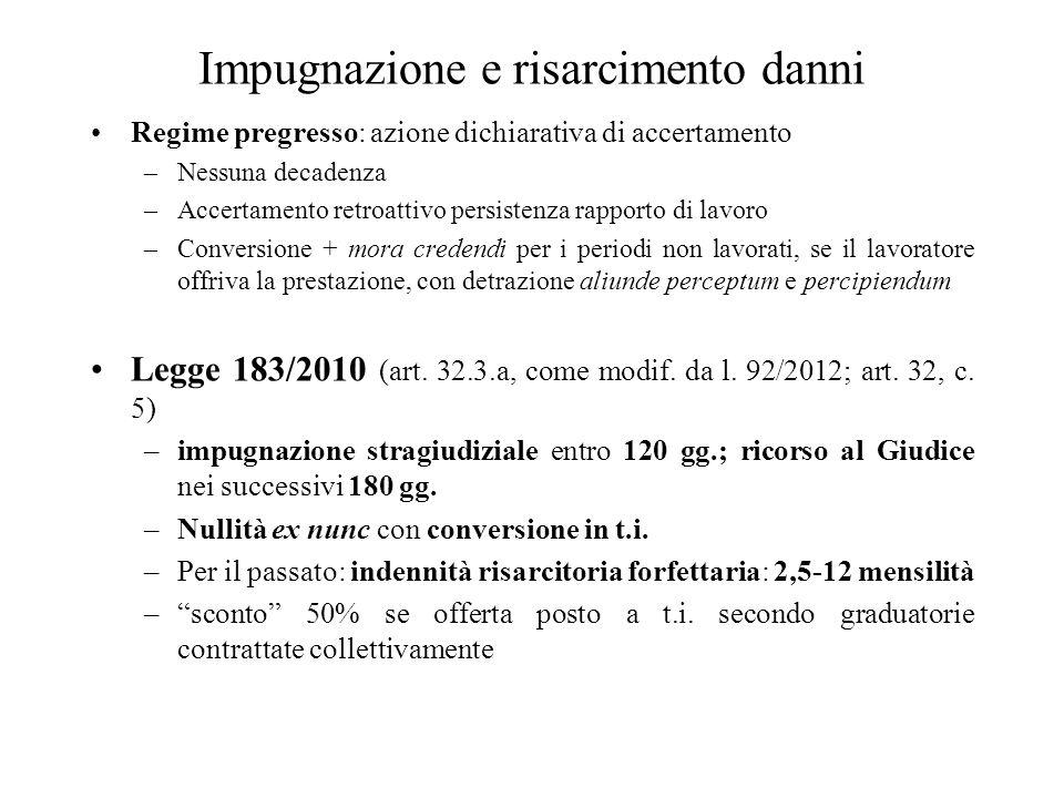 Impugnazione e risarcimento danni Regime pregresso: azione dichiarativa di accertamento –Nessuna decadenza –Accertamento retroattivo persistenza rappo