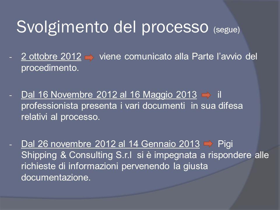 Svolgimento del processo (segue) - 2 ottobre 2012 viene comunicato alla Parte l'avvio del procedimento.