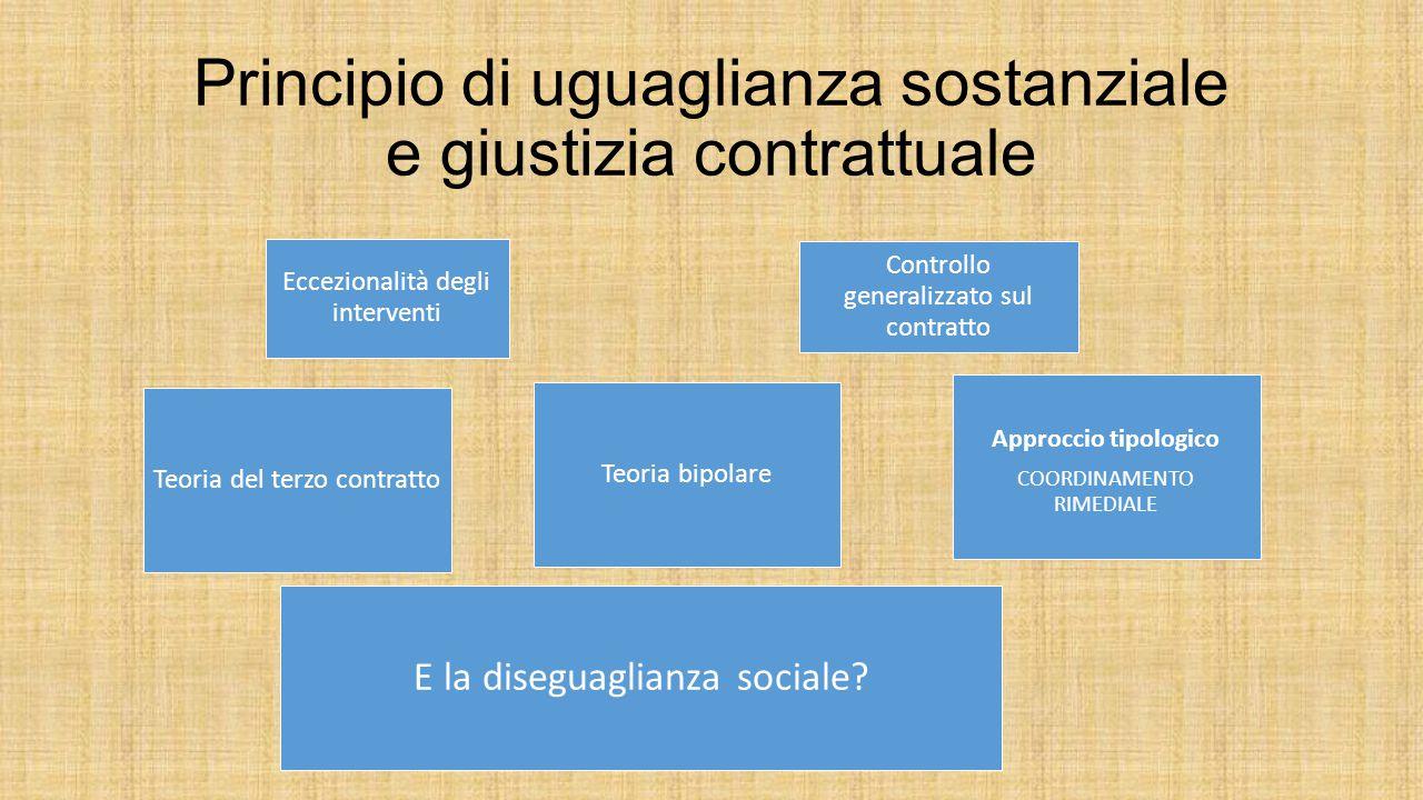 Principio di uguaglianza sostanziale e giustizia contrattuale Eccezionalità degli interventi Controllo generalizzato sul contratto Approccio tipologic