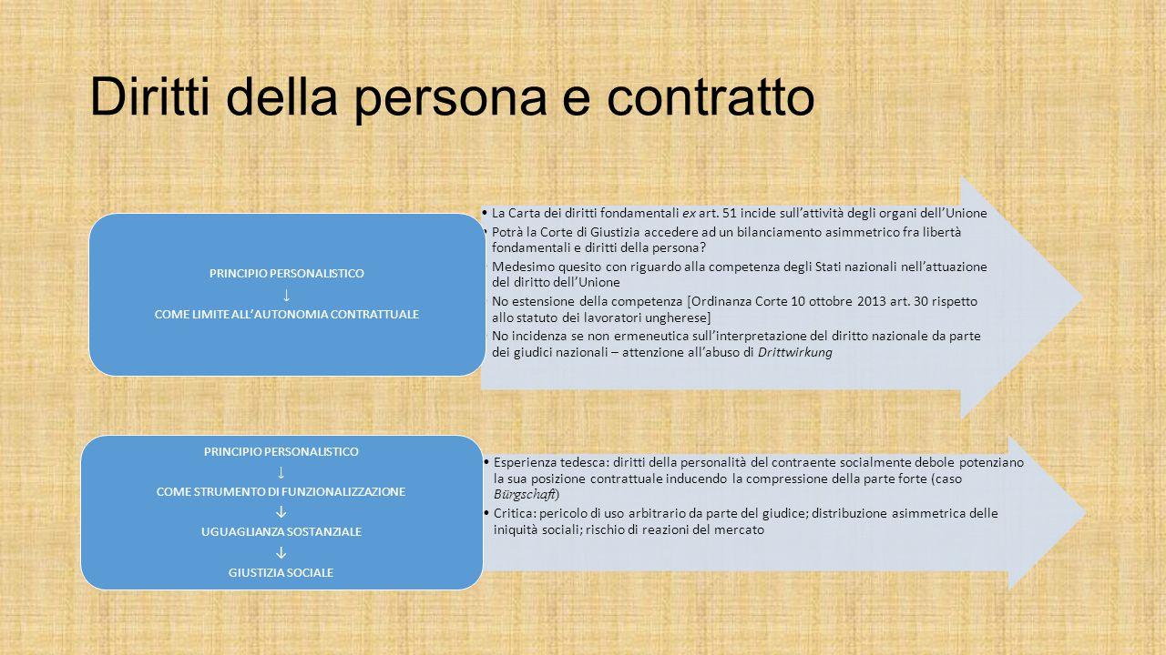 Diritti della persona e contratto La Carta dei diritti fondamentali ex art. 51 incide sull'attività degli organi dell'Unione Potrà la Corte di Giustiz